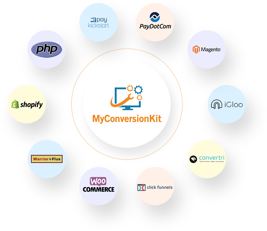 MyConversionKit Review